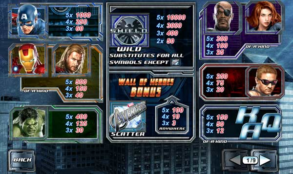 play casino slot games for free online iron man