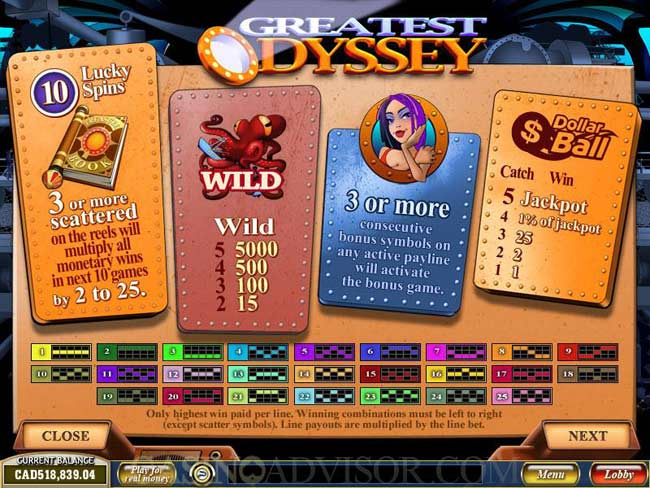 greatest odyssey lucky spins